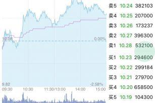 股票配资APP正式上线